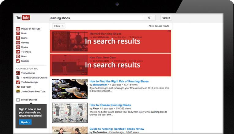 Google-AdWords-YouTube-marketing Google Adwords