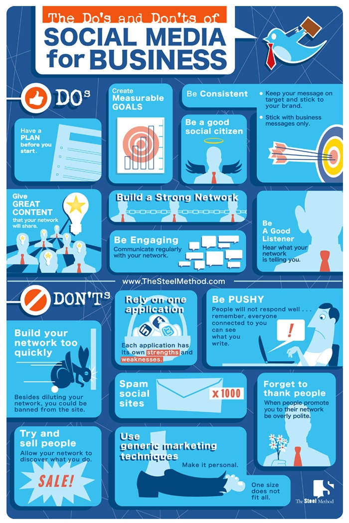 social-media-best-practices-b2b The do's and don'ts of using social media for your business