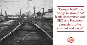 Google Adwords brings in around 52 leads each month and SEO and Facebook campaigns drive content and leads