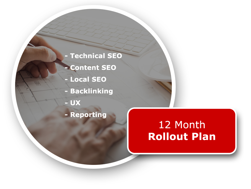 STEP 4 – 12 MONTH SEO ROLLOUT PLAN