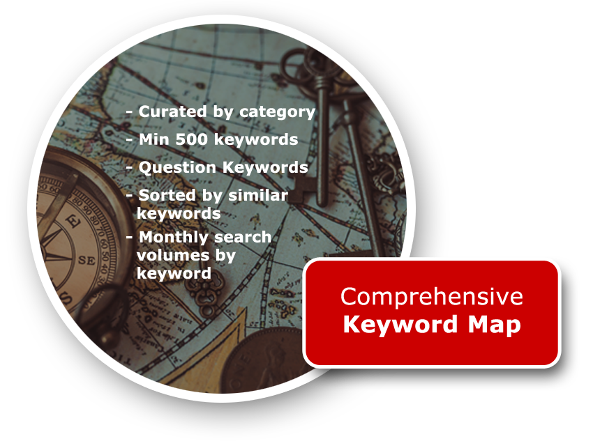 Comprehensive SEO Keyword Map