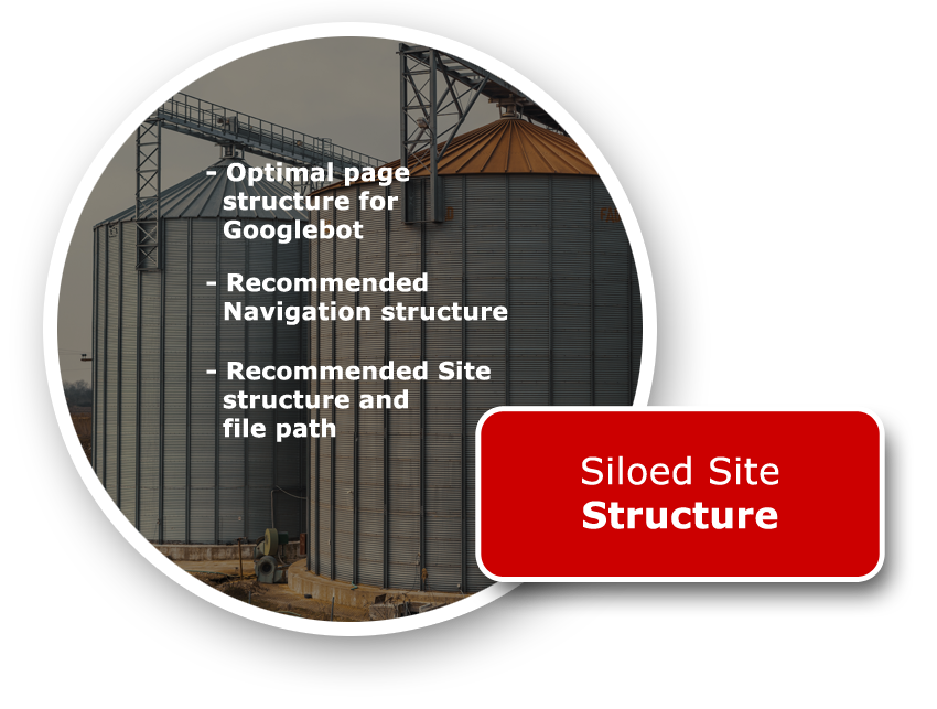 Siloed Site Structure